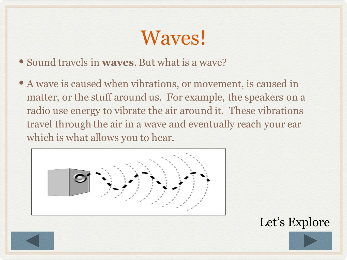 Waves! Let's Explore Sound travels in waves. But what is a wave
