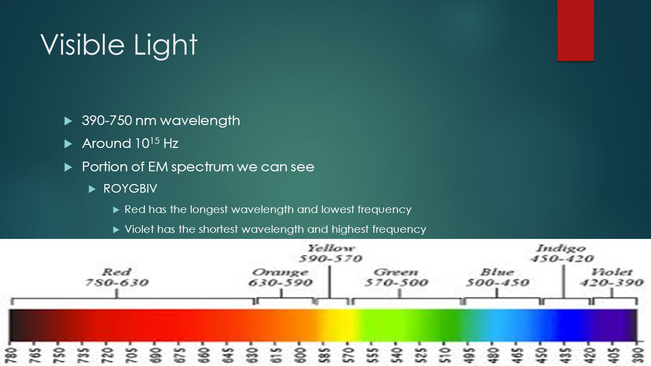 Visible Light 390-750 nm wavelength Around 1015 Hz