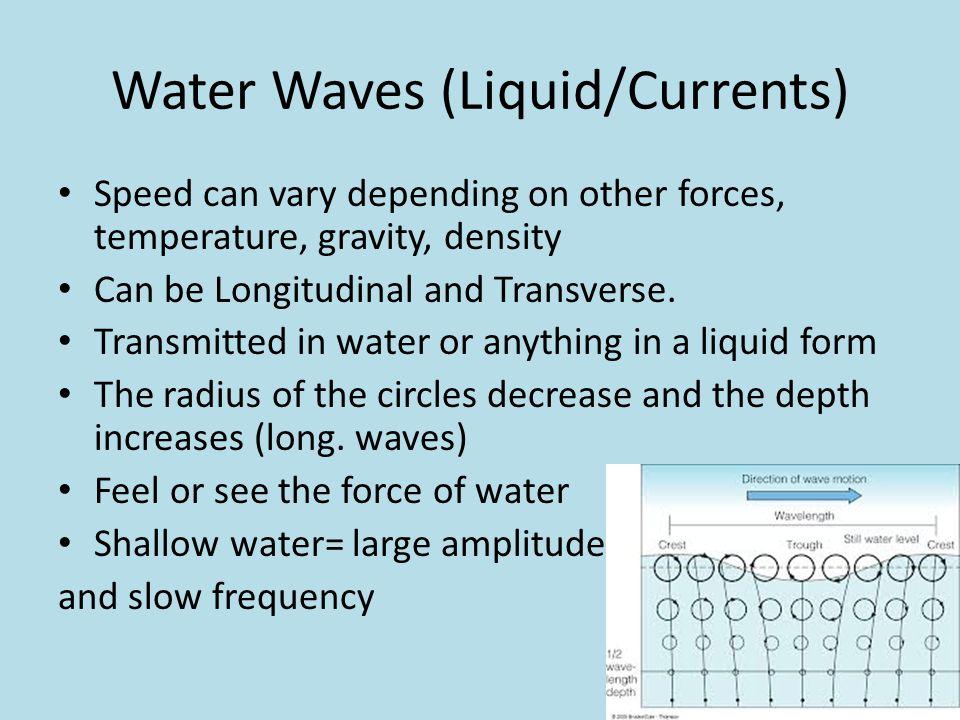 Water Waves (Liquid/Currents)