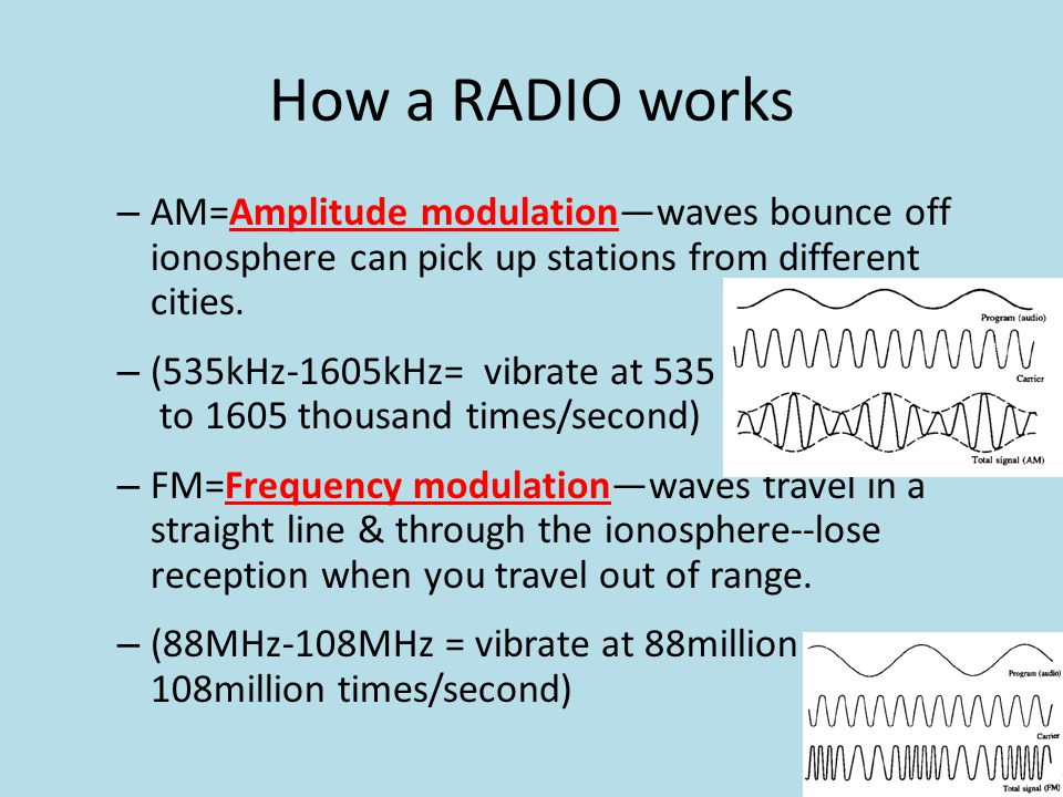 How a RADIO works AM=Amplitude modulation—waves bounce off ionosphere can pick up stations from different cities.