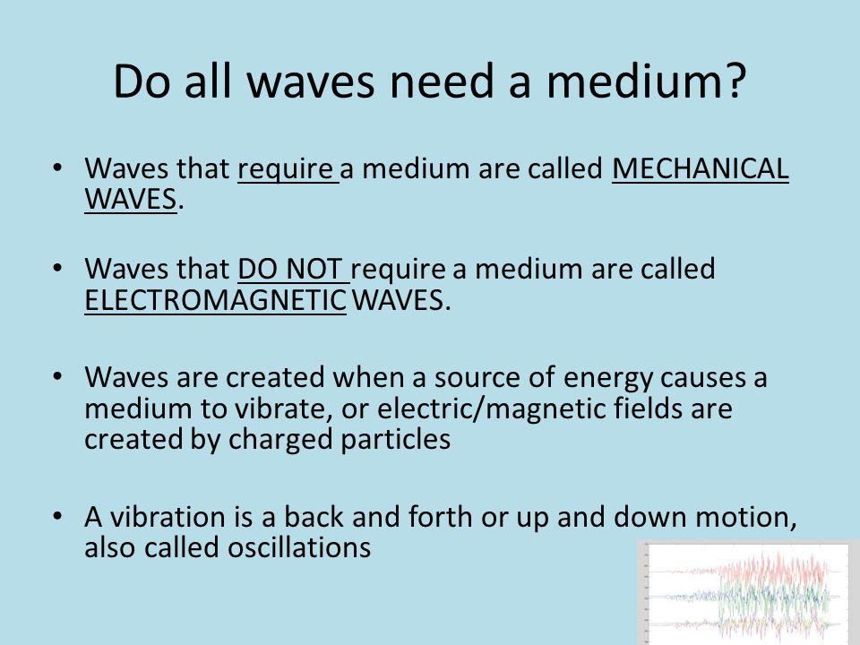 Do all waves need a medium