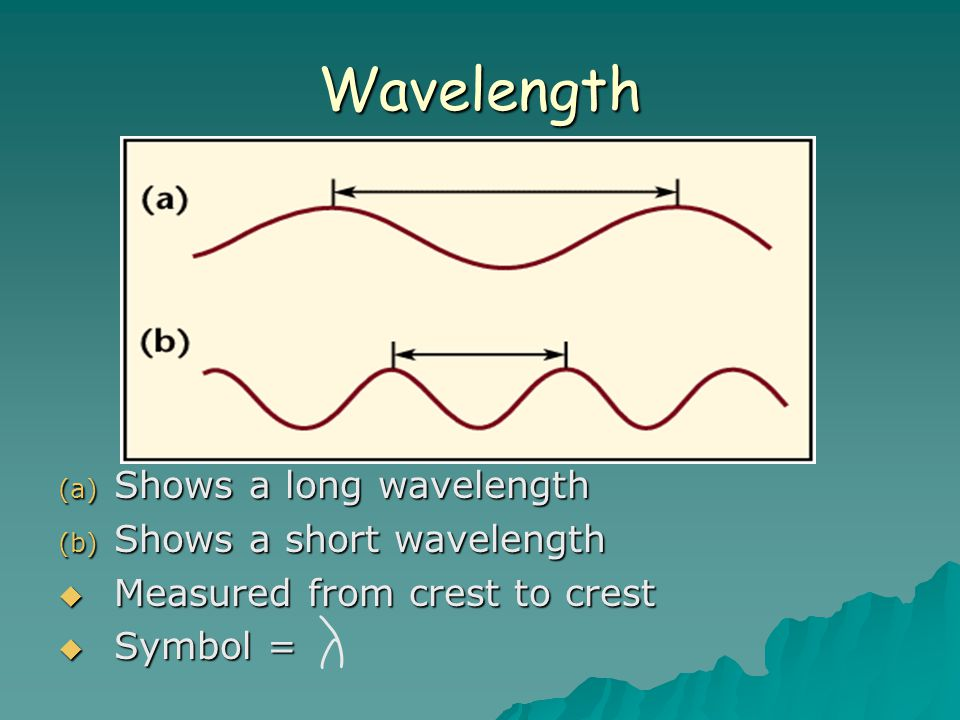 Wavelength Shows a long wavelength Shows a short wavelength