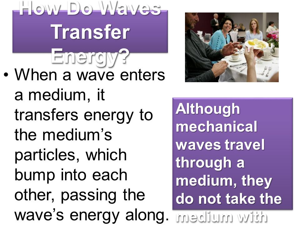 How Do Waves Transfer Energy