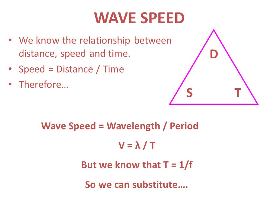 WAVE SPEED D. T. S. We know the relationship between distance, speed and time. Speed = Distance / Time.