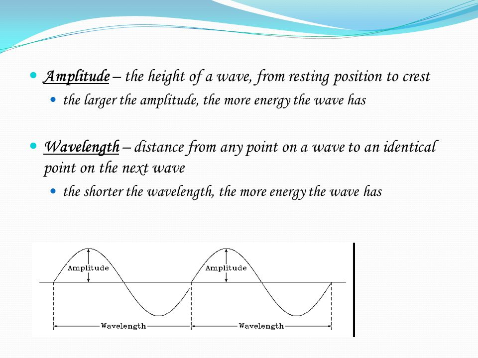 Amplitude – the height of a wave, from resting position to crest