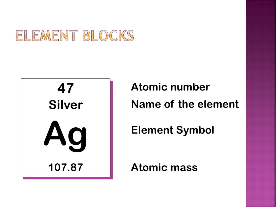 Ag Element Blocks 47 Silver 107.87 Atomic number Name of the element