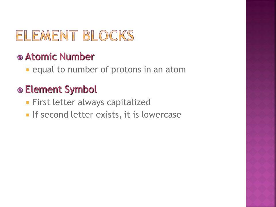 Element Blocks Atomic Number Element Symbol