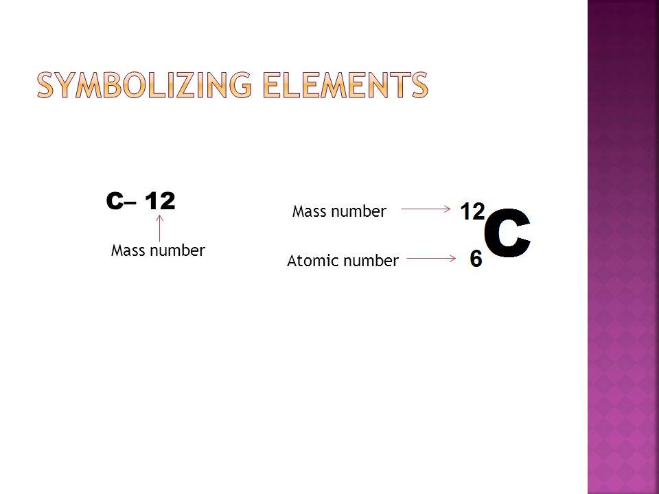 Symbolizing Elements C– 12 Mass number Mass number Atomic number