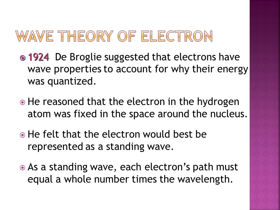 Wave Theory of Electron