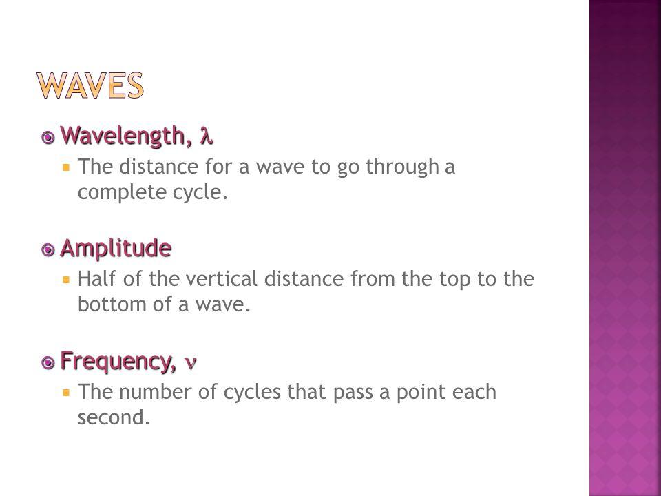 Waves Wavelength, l Amplitude Frequency, n