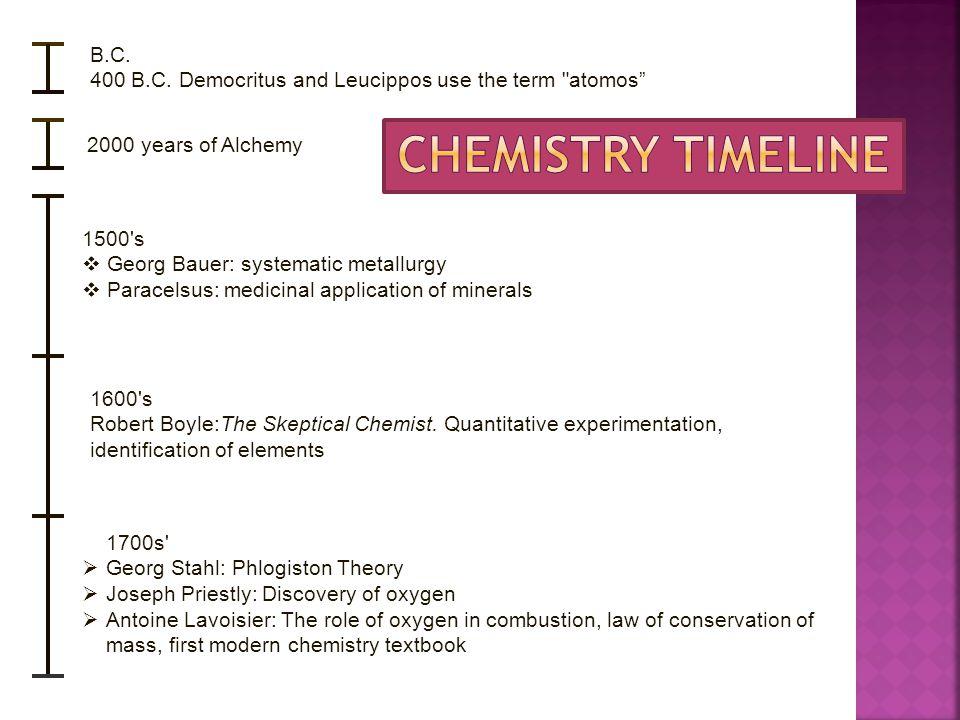 Chemistry TimeLine 2000 years of Alchemy B.C.