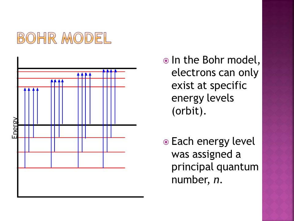BoHr Model In the Bohr model, electrons can only exist at specific energy levels (orbit).