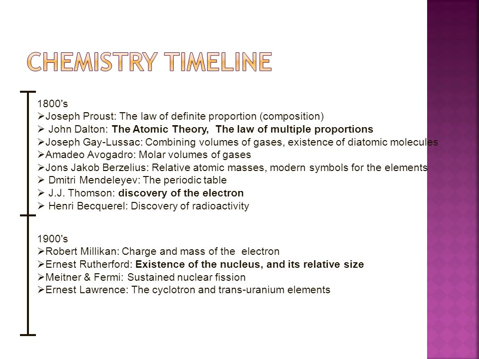 Chemistry timeline 1800 s. Joseph Proust: The law of definite proportion (composition)