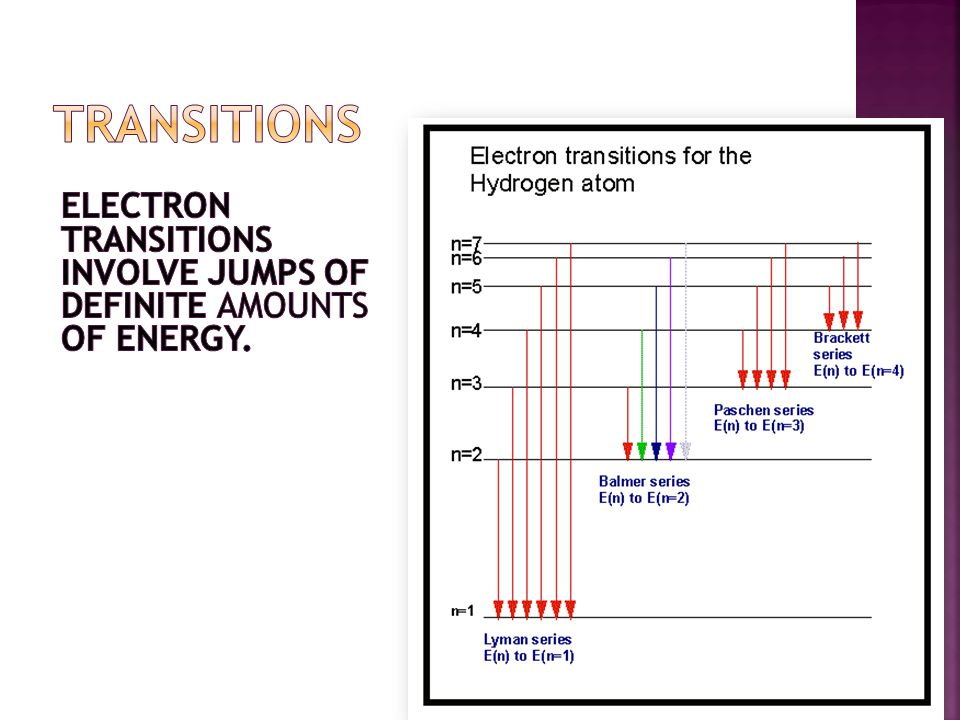 Transitions Electron transitions involve jumps of definite amounts