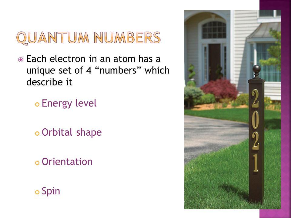 Quantum Numbers Energy level Orbital shape Orientation Spin