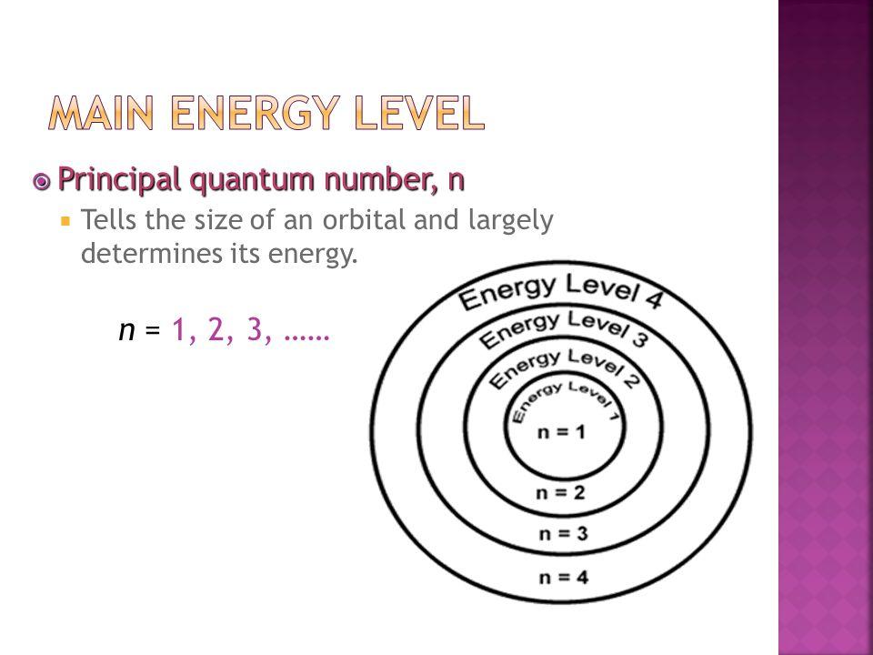 Main Energy level Principal quantum number, n n = 1, 2, 3, ……