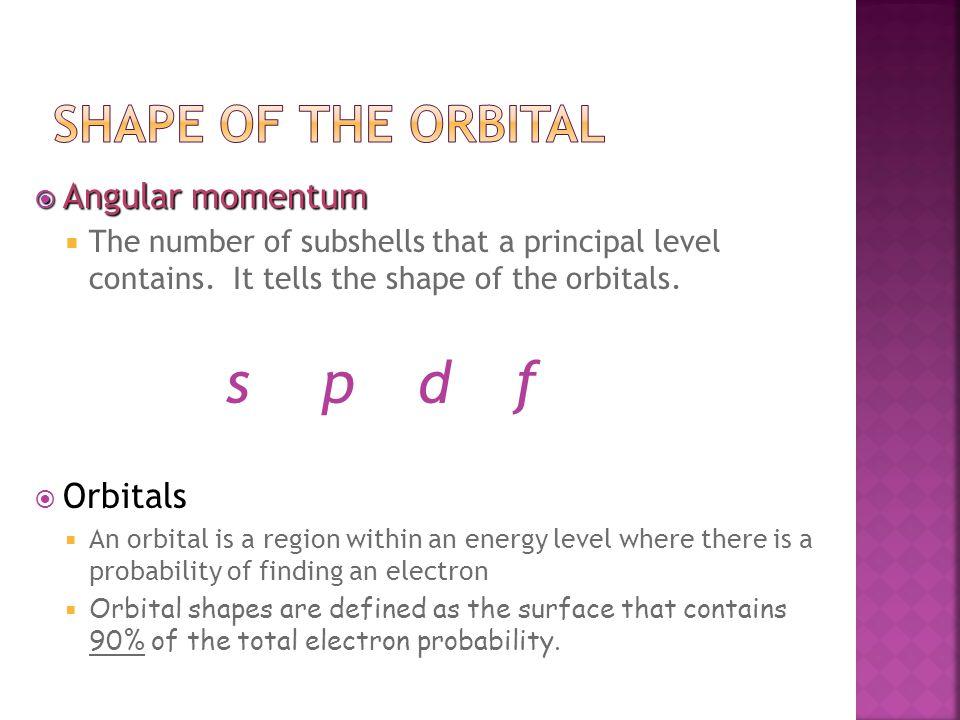 Shape of the orbital Angular momentum Orbitals