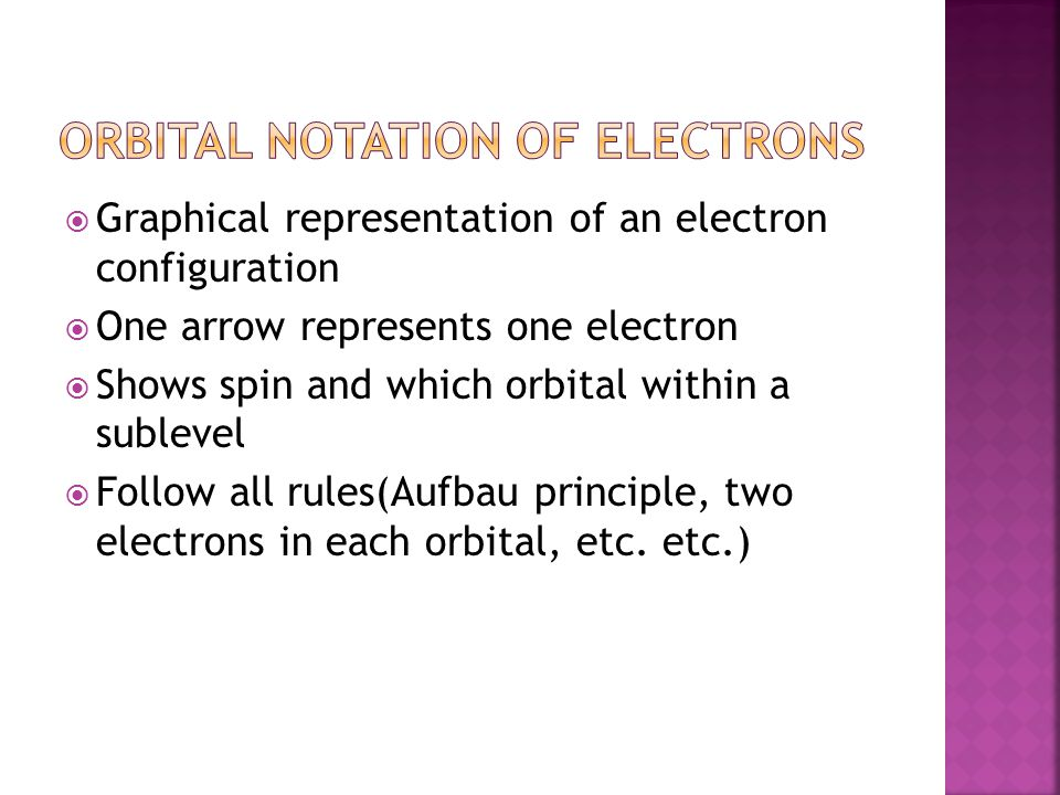 Orbital notation of electrons