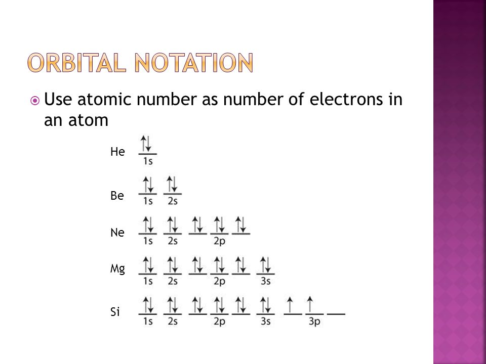 Orbital notation Use atomic number as number of electrons in an atom