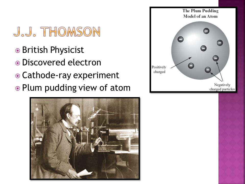 J.J. Thomson British Physicist Discovered electron