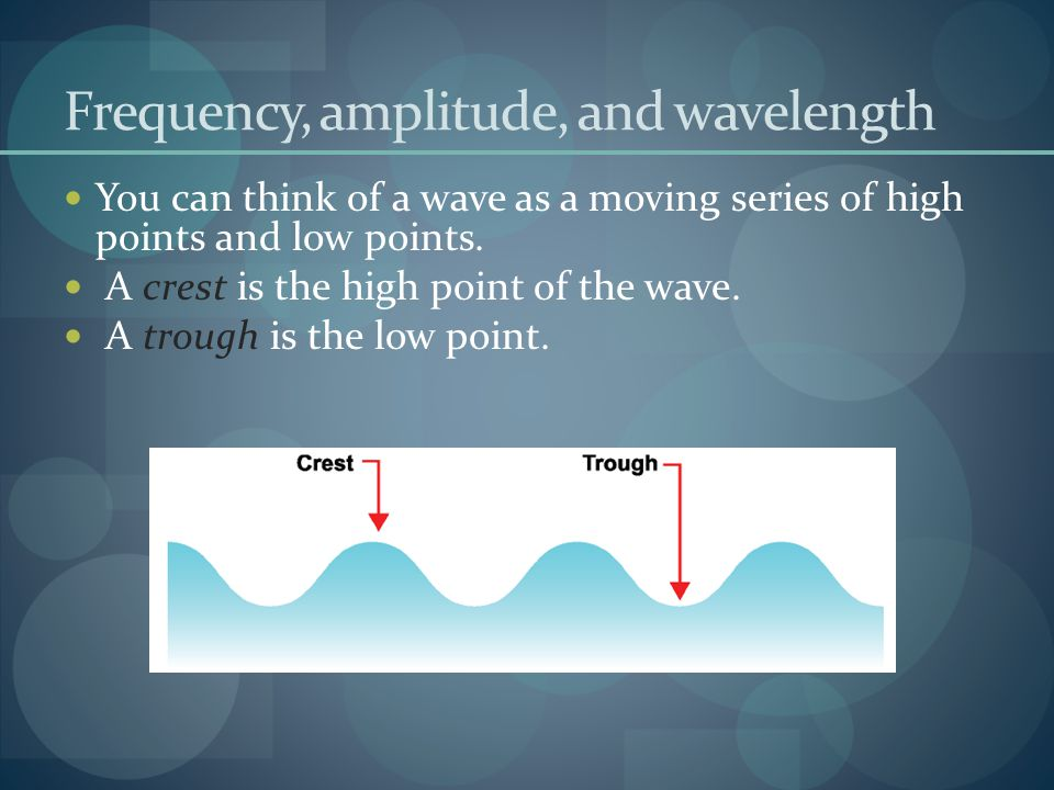 Frequency, amplitude, and wavelength