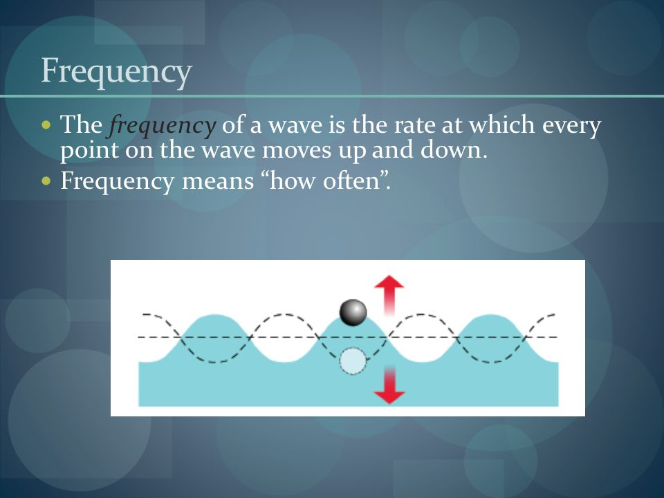 Frequency The frequency of a wave is the rate at which every point on the wave moves up and down.