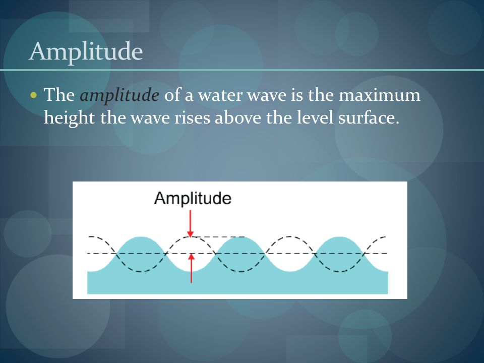 Amplitude The amplitude of a water wave is the maximum height the wave rises above the level surface.
