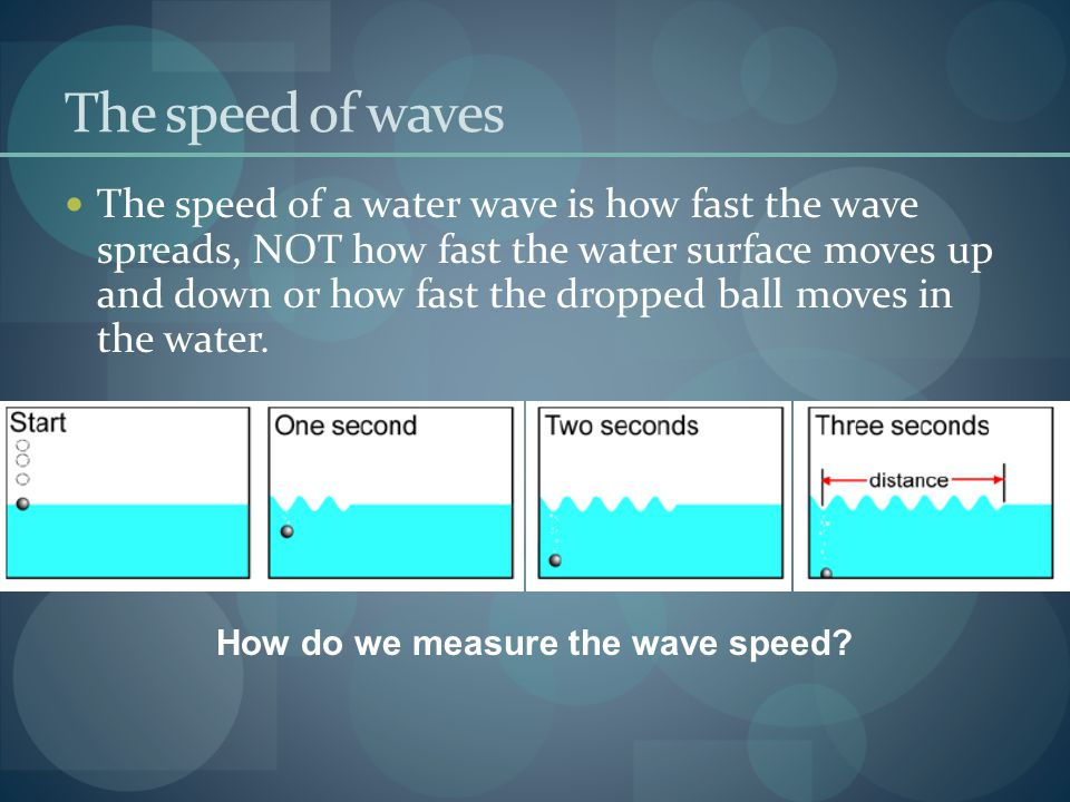 The speed of waves
