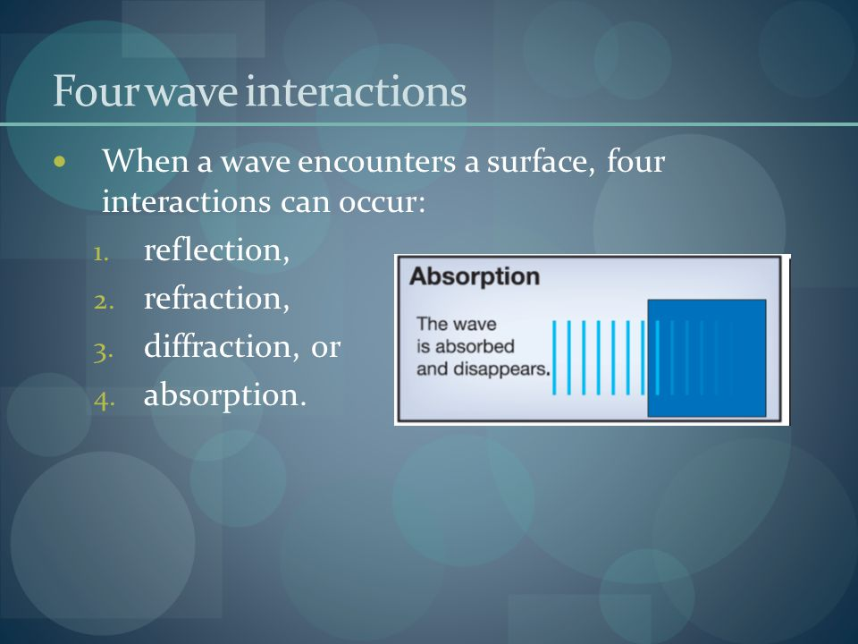 Four wave interactions