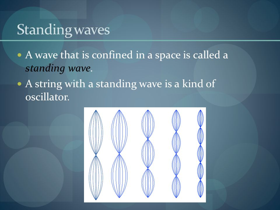 Standing waves A wave that is confined in a space is called a standing wave.
