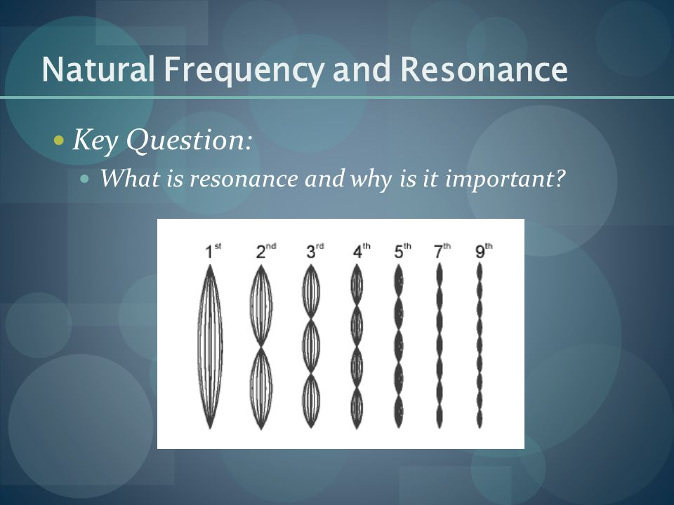 Natural Frequency and Resonance