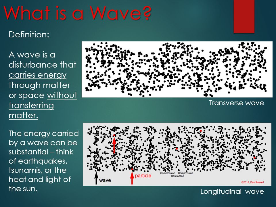 What is a Wave Definition: