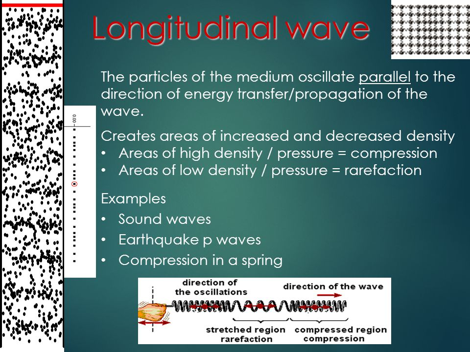Longitudinal wave The particles of the medium oscillate parallel to the direction of energy transfer/propagation of the wave.