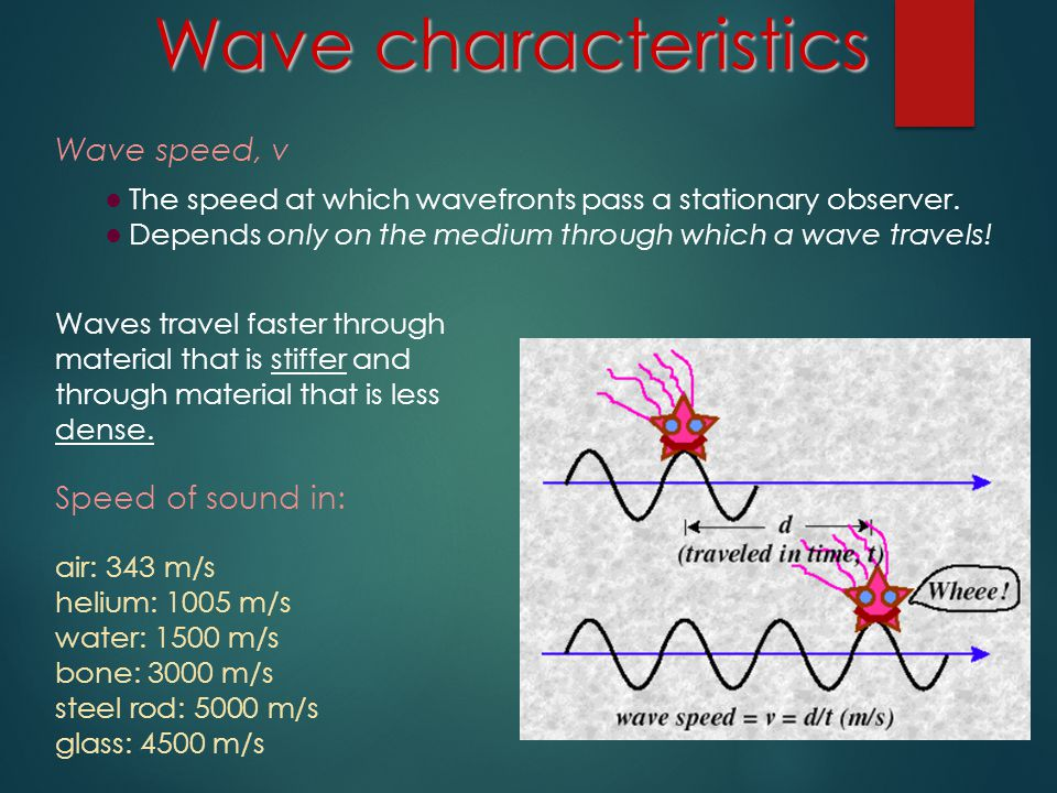 Wave characteristics Wave speed, v Speed of sound in: