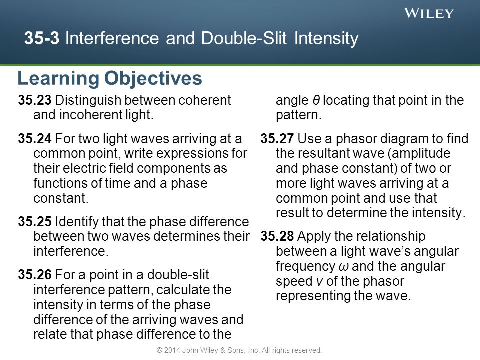 35-3 Interference and Double-Slit Intensity