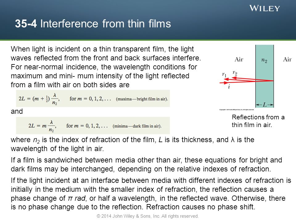35-4 Interference from thin films