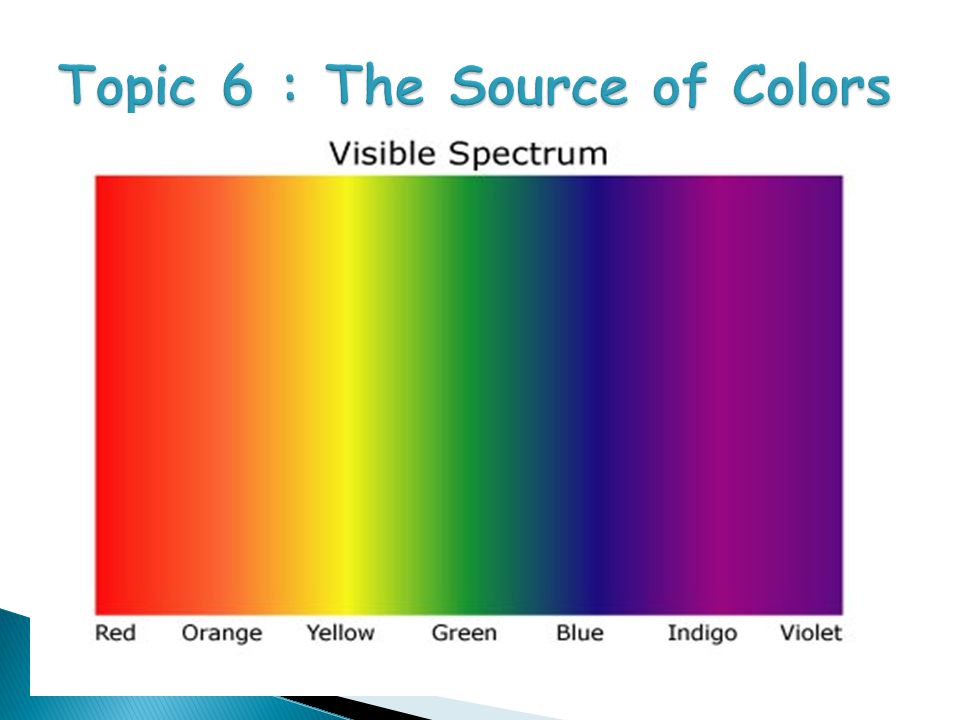 Topic 6 : The Source of Colors