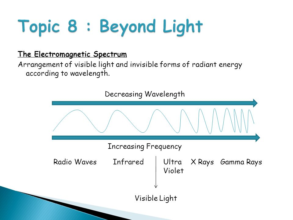 Topic 8 : Beyond Light