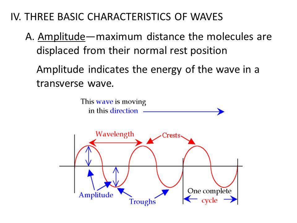 IV. THREE BASIC CHARACTERISTICS OF WAVES