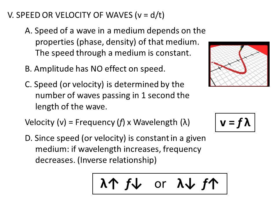 λ↑ f↓ or λ↓ f↑ v = f λ V. SPEED OR VELOCITY OF WAVES (v = d/t)