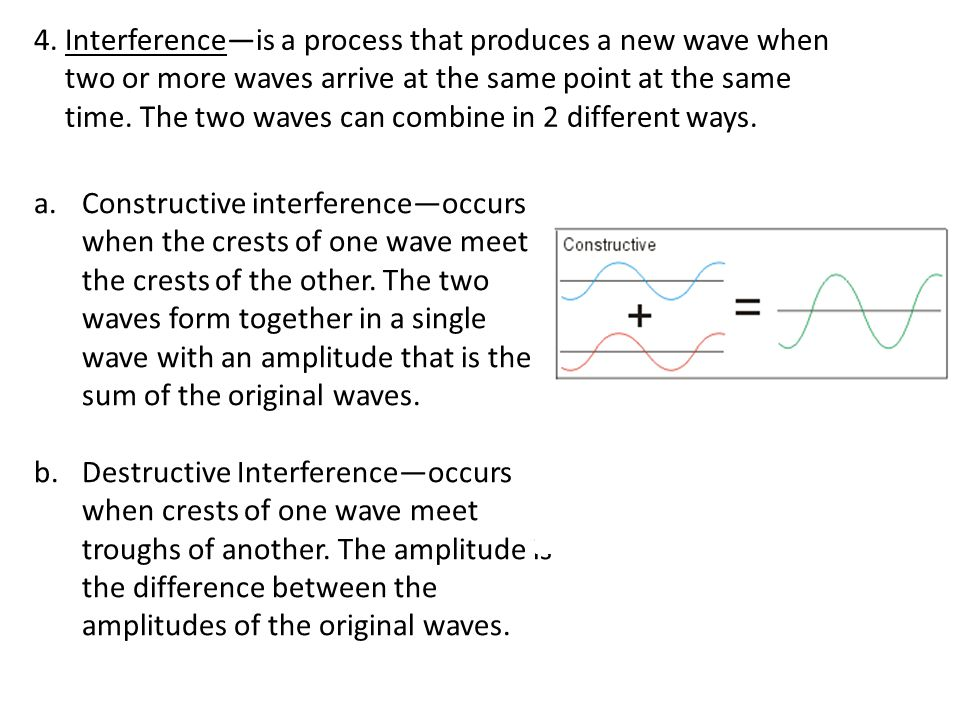 4. Interference—is a process that produces a new wave when two or more waves arrive at the same point at the same time. The two waves can combine in 2 different ways.