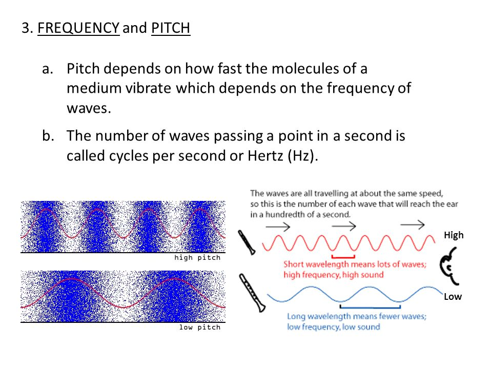 3. FREQUENCY and PITCH Pitch depends on how fast the molecules of a medium vibrate which depends on the frequency of waves.