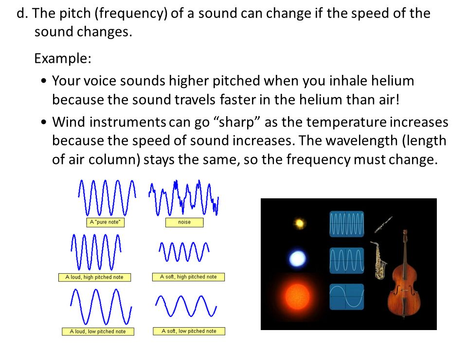 d. The pitch (frequency) of a sound can change if the speed of the sound changes.