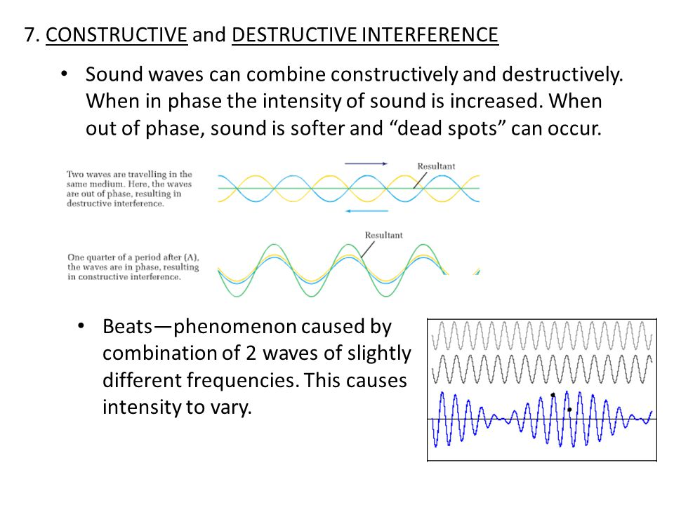 7. CONSTRUCTIVE and DESTRUCTIVE INTERFERENCE