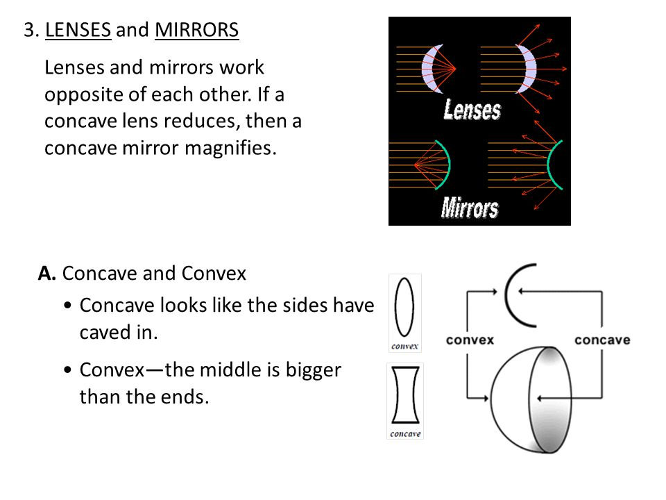 3. LENSES and MIRRORS Lenses and mirrors work opposite of each other. If a concave lens reduces, then a concave mirror magnifies.
