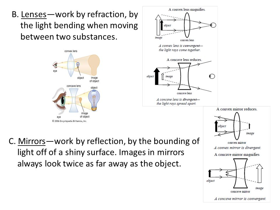 B. Lenses—work by refraction, by the light bending when moving between two substances.