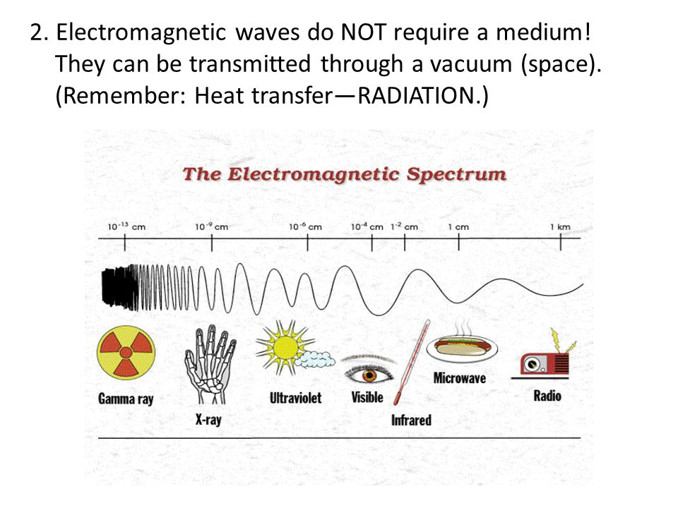 2. Electromagnetic waves do NOT require a medium