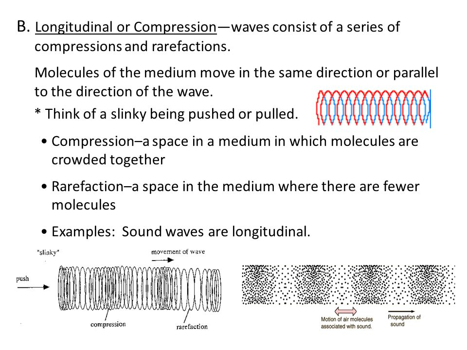 B. Longitudinal or Compression—waves consist of a series of compressions and rarefactions.