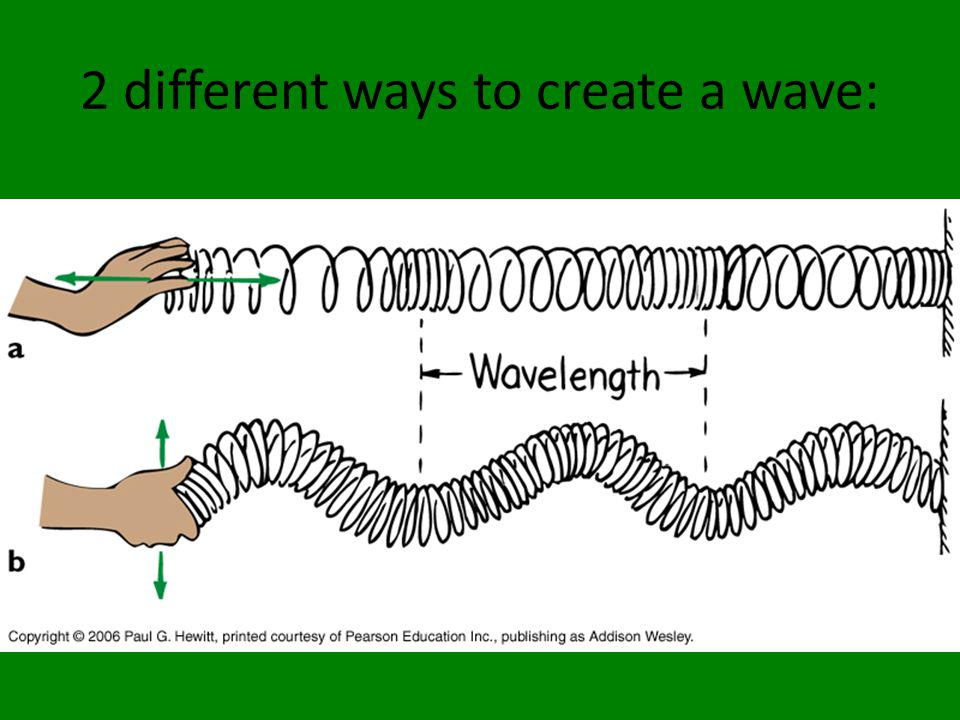 2 different ways to create a wave: