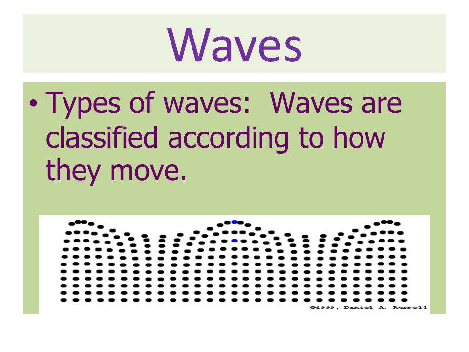 Waves Types of waves: Waves are classified according to how they move.